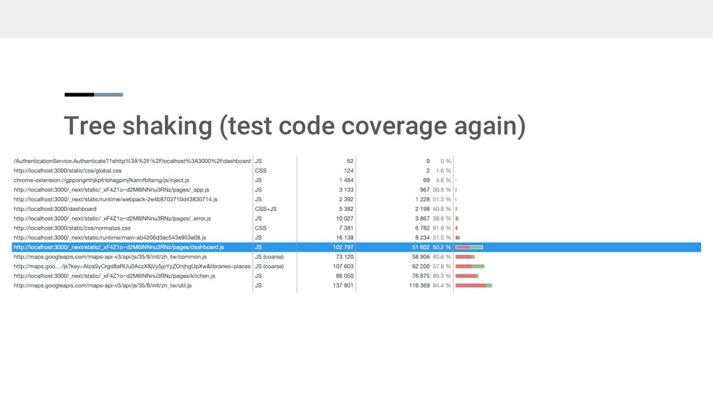 Tree shaking (test code coverage again)