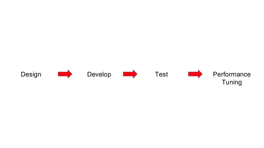 Design Develop Test Performance Tuning
