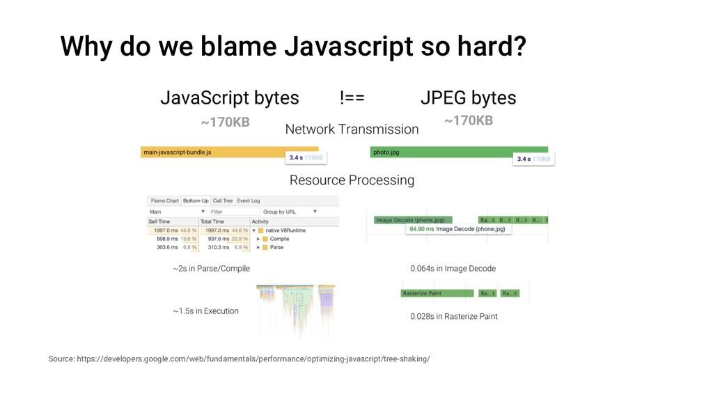 Why do we blame Javascript so hard? Source: htt...