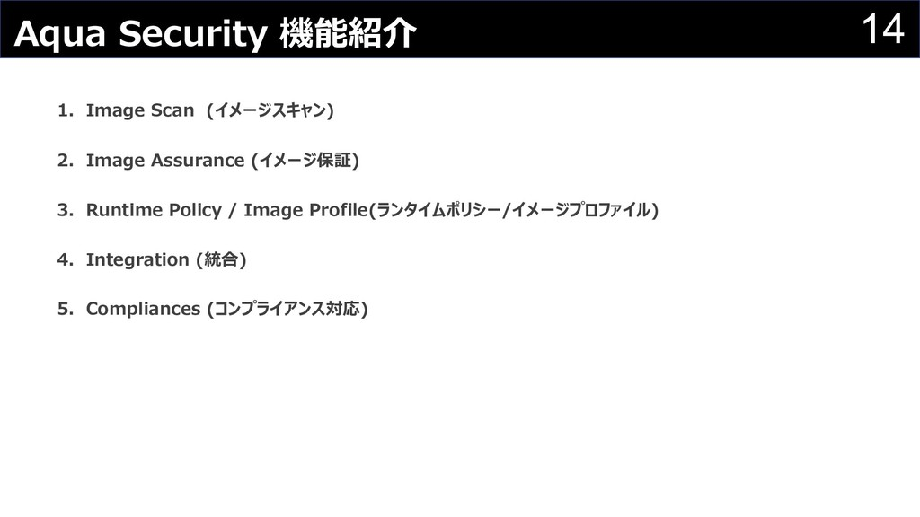 14 Aqua Security 機能紹介 1.Image Scan (イメージスキャン) 2...