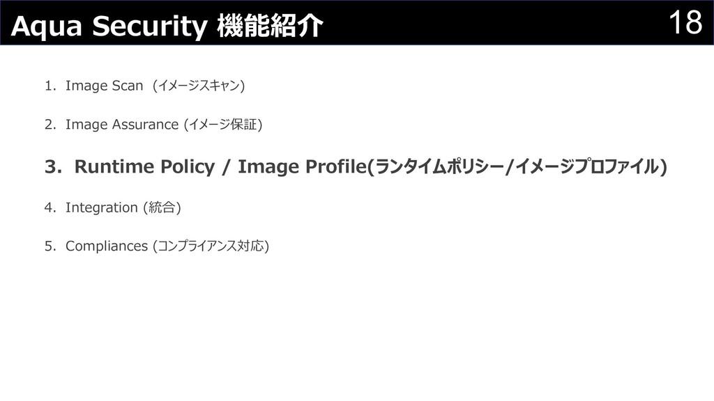 18 Aqua Security 機能紹介 1.Image Scan (イメージスキャン) 2...