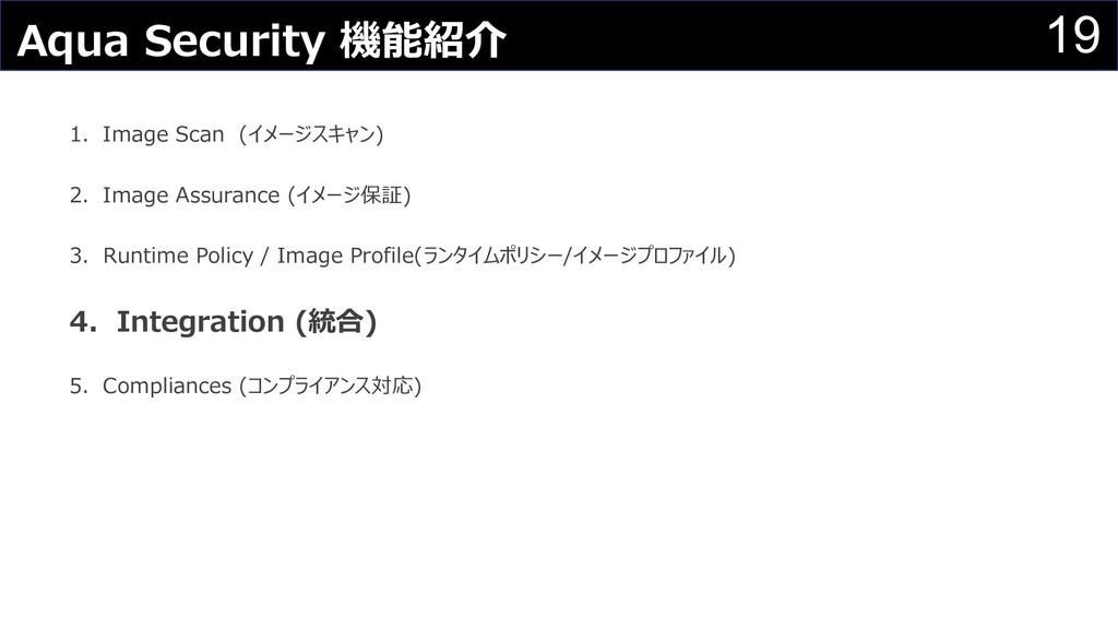 19 Aqua Security 機能紹介 1.Image Scan (イメージスキャン) 2...