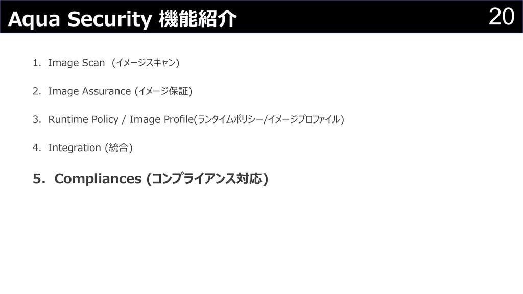 20 Aqua Security 機能紹介 1.Image Scan (イメージスキャン) 2...
