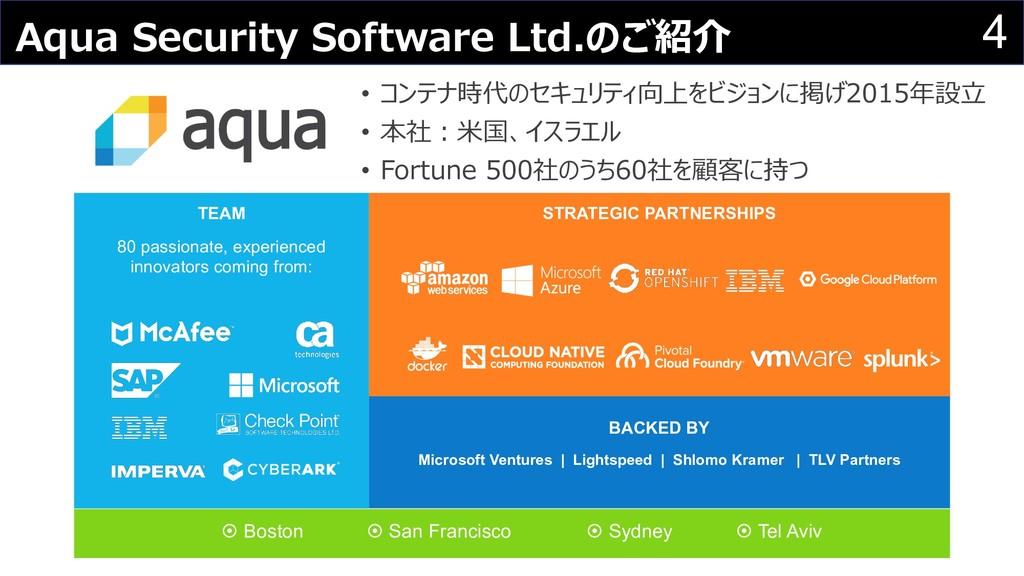 4 Aqua Security Software Ltd.のご紹介 BACKED BY Mic...