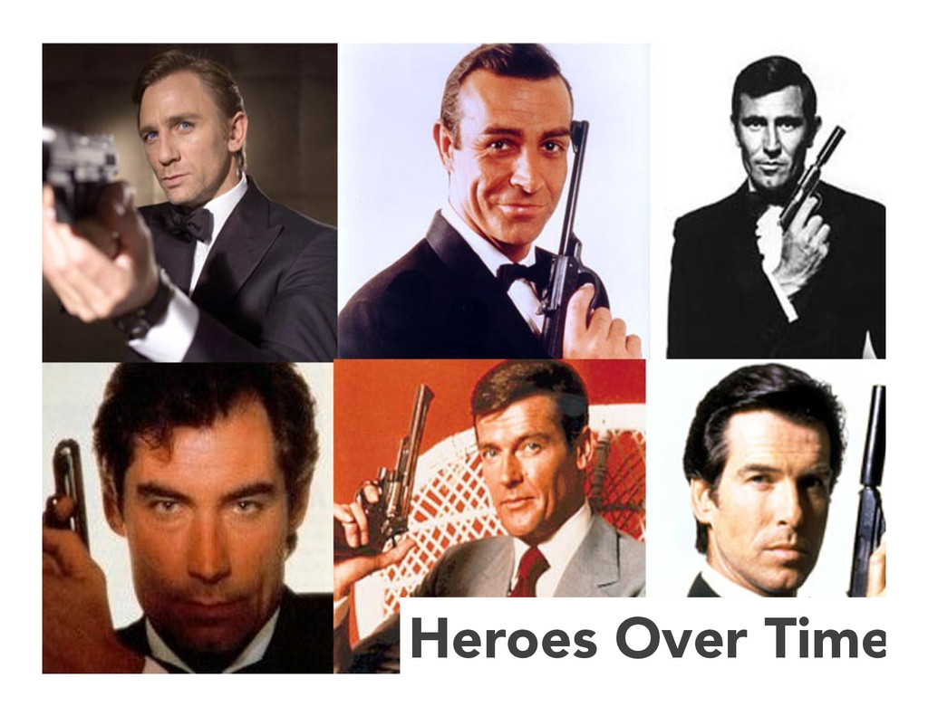Heroes Over Time