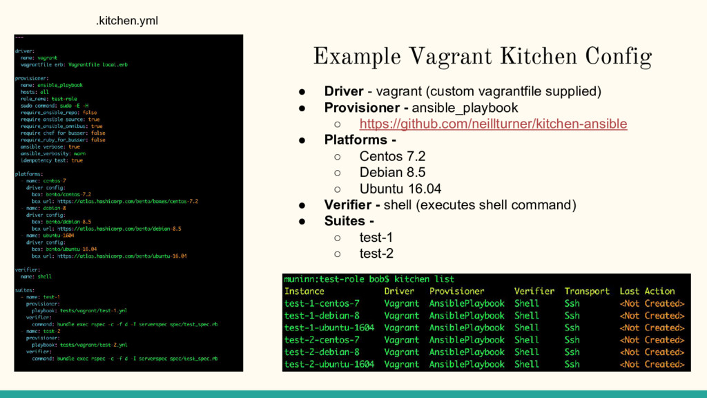 Example Vagrant Kitchen Config ● Driver - vagra...