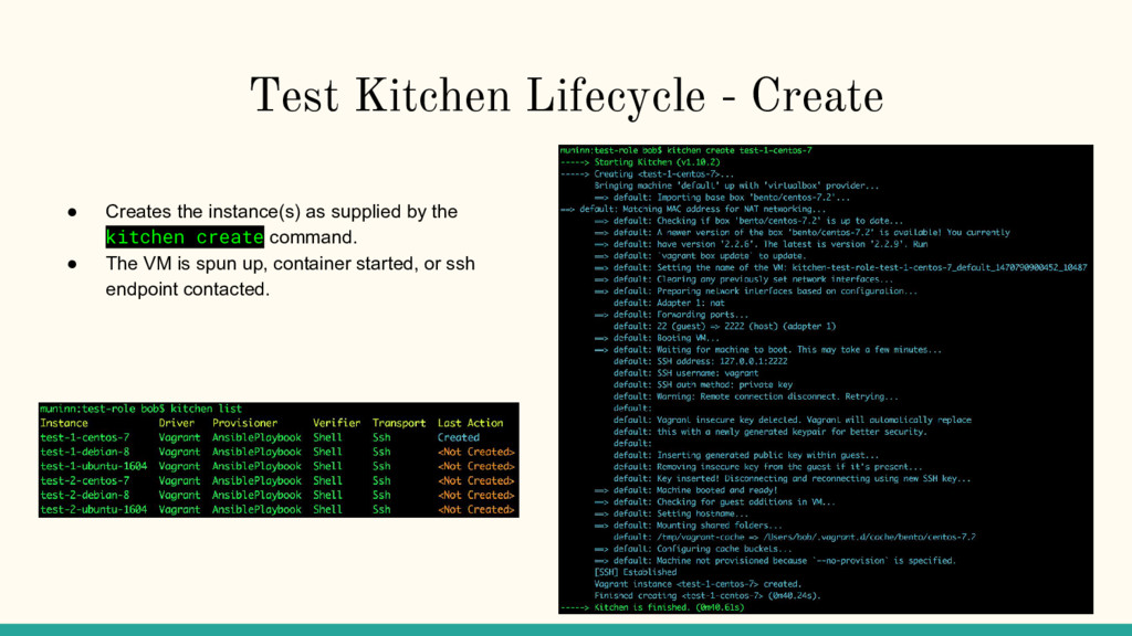 Test Kitchen Lifecycle - Create ● Creates the i...
