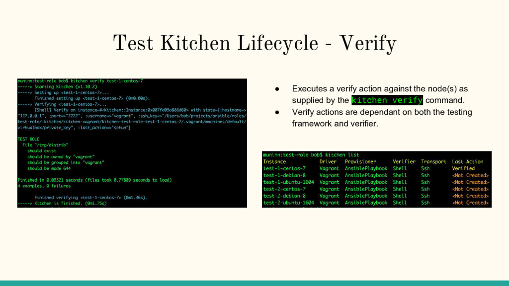 Test Kitchen Lifecycle - Verify ● Executes a ve...