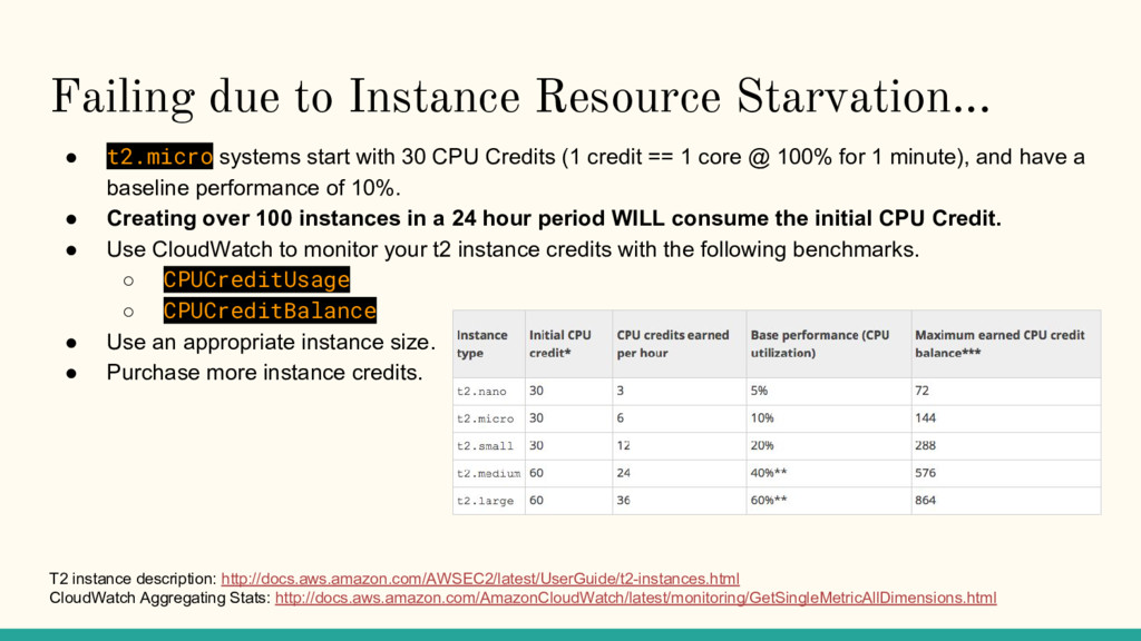 Failing due to Instance Resource Starvation... ...