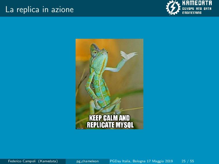 La replica in azione Federico Campoli (Kamedata...