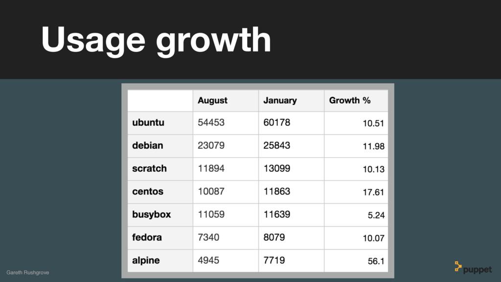 Gareth Rushgrove Usage growth