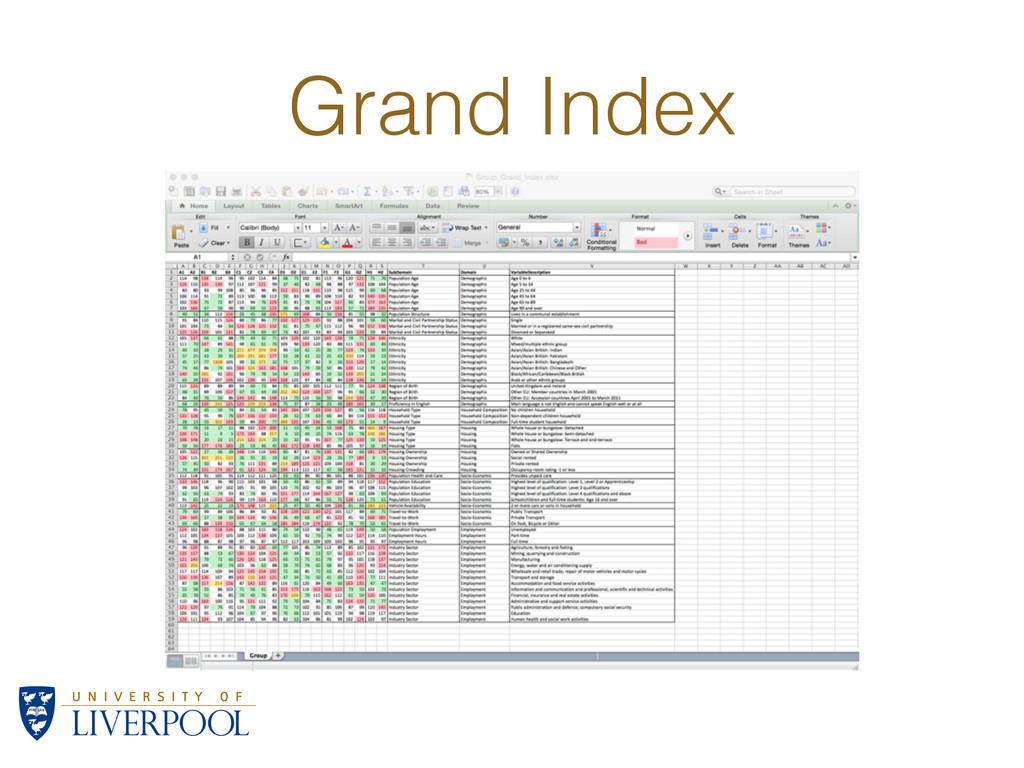 Grand Index