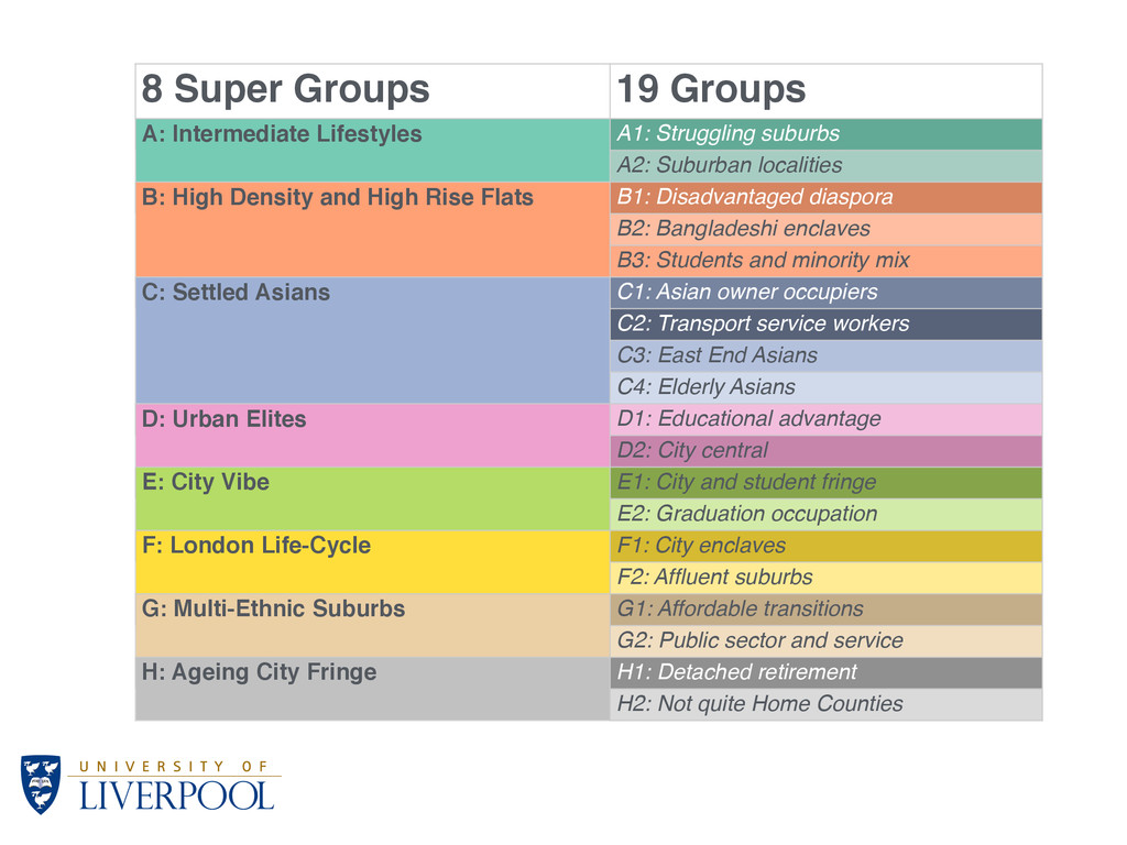 8 Super Groups 19 Groups A: Intermediate Lifest...
