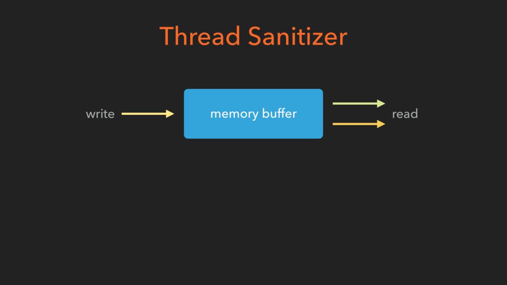 Thread Sanitizer memory buffer read write