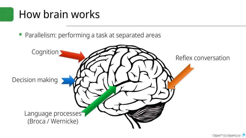 How brain works ▪ Parallelism: performing a tas...