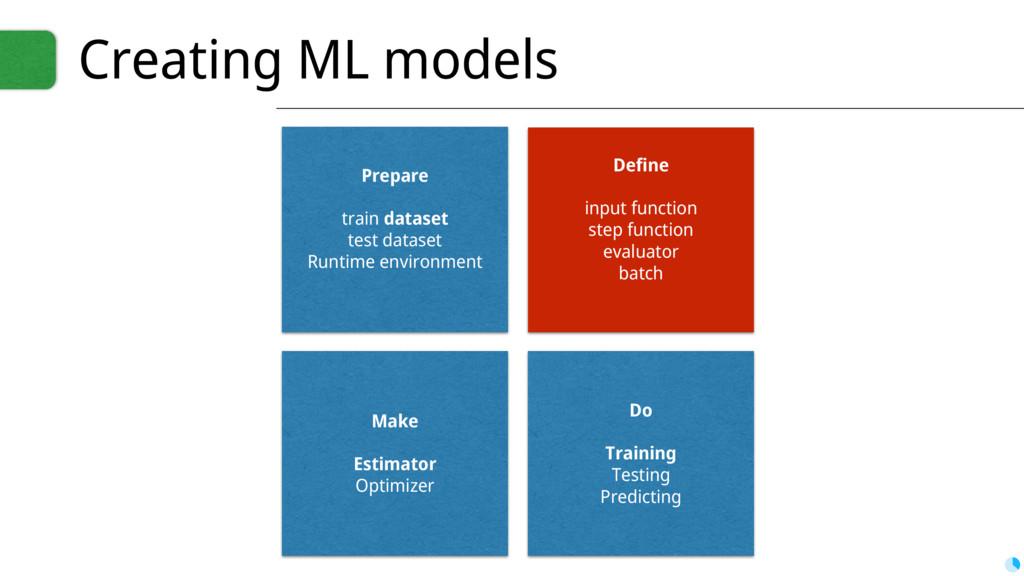 Creating ML models Define input function step f...