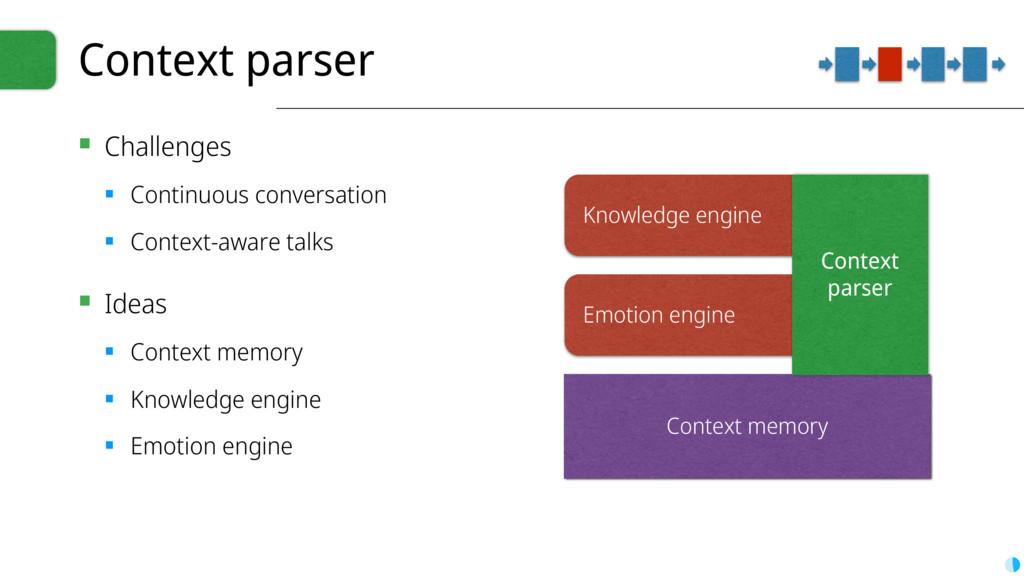 Context parser ▪ Challenges ▪ Continuous conver...