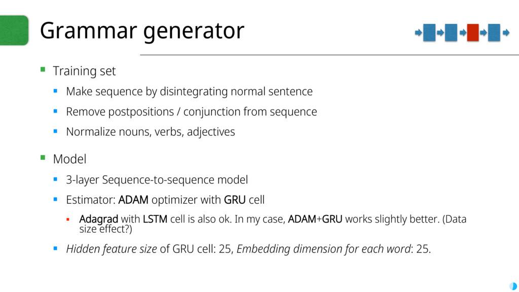 Grammar generator ▪ Training set ▪ Make sequenc...
