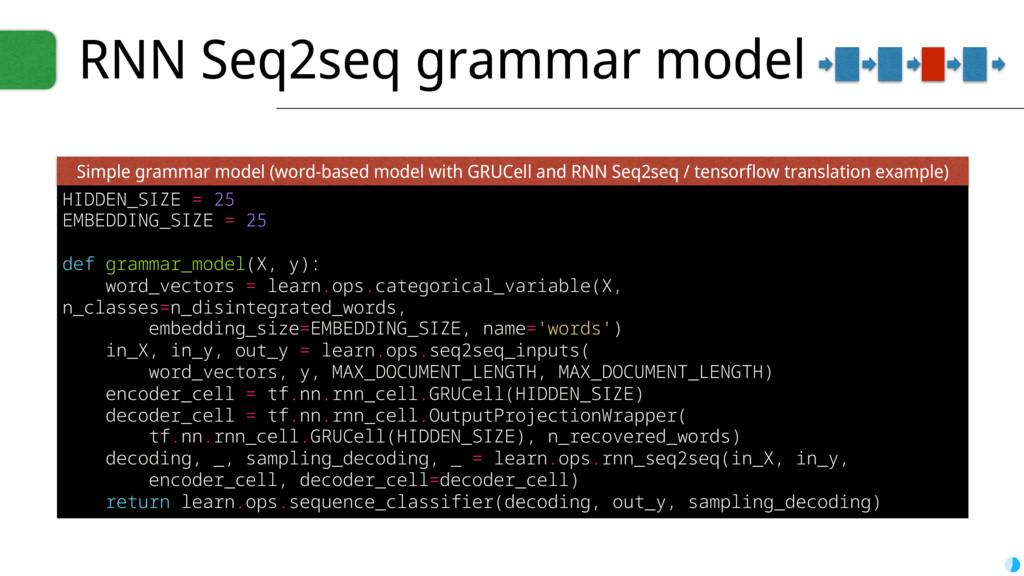 RNN Seq2seq grammar model HIDDEN_SIZE = 25 EMBE...