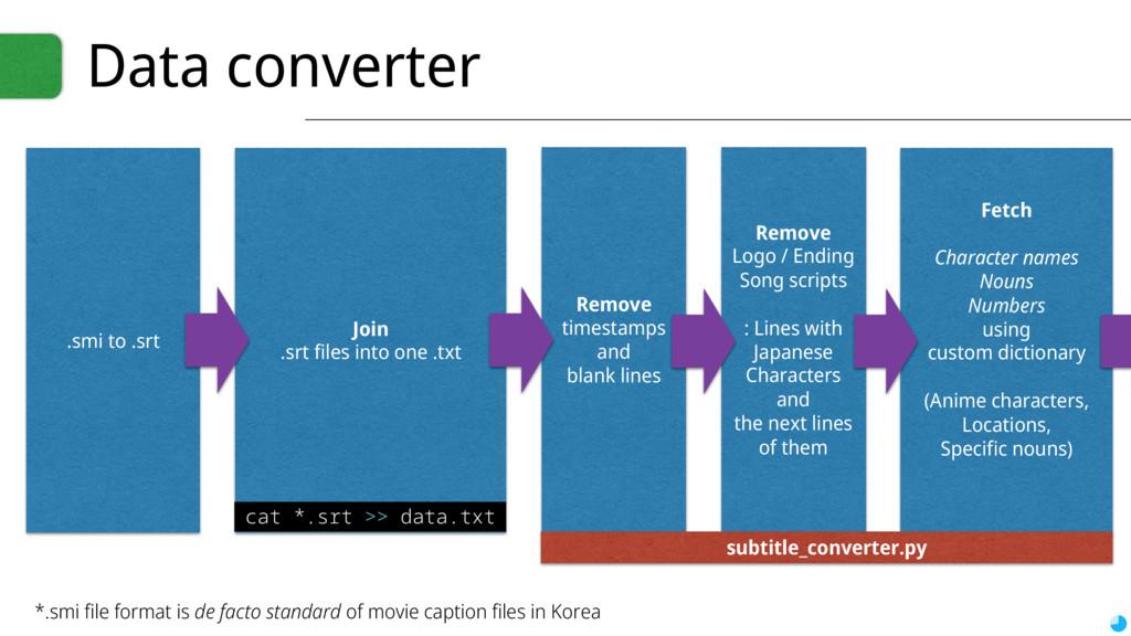 Data converter .smi to .srt Join .srt files int...