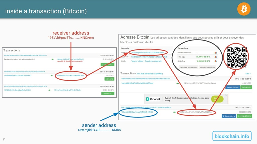 inside a transaction (Bitcoin) 11 sender addres...