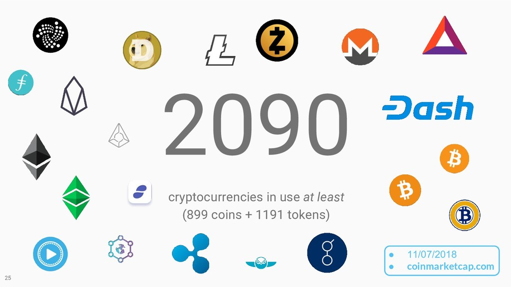 2090 cryptocurrencies in use at least (899 coin...