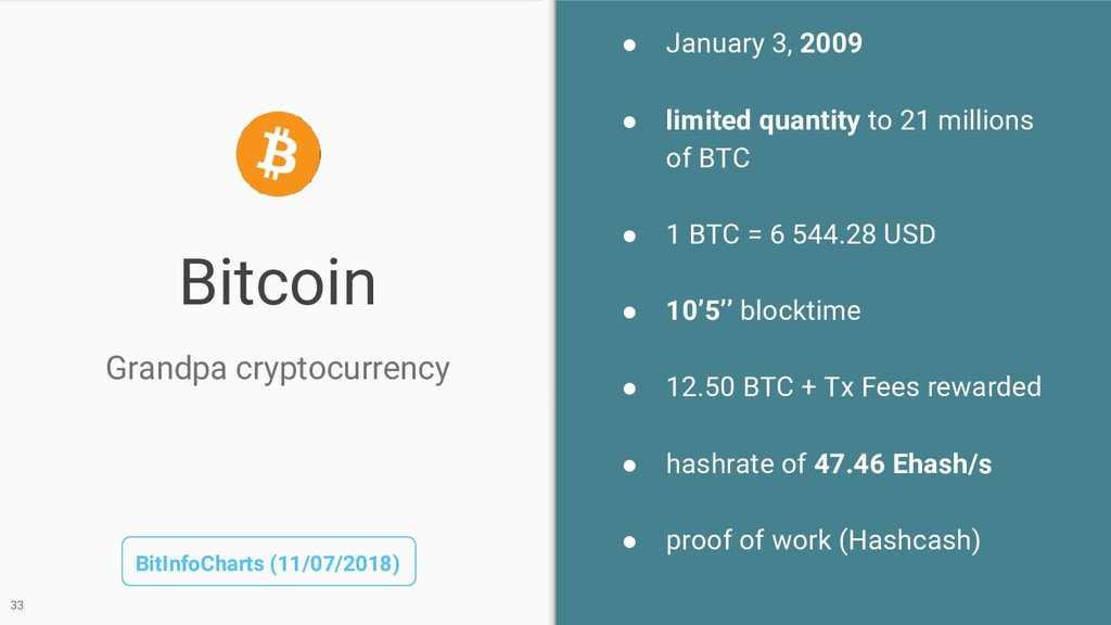 Bitcoin ● January 3, 2009 ● limited quantity to...