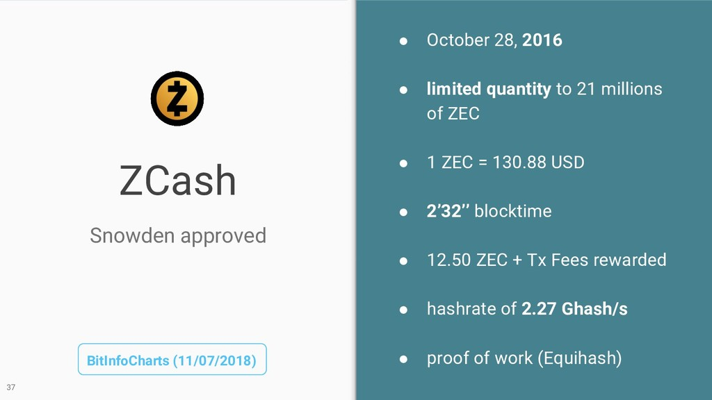 ZCash ● October 28, 2016 ● limited quantity to ...