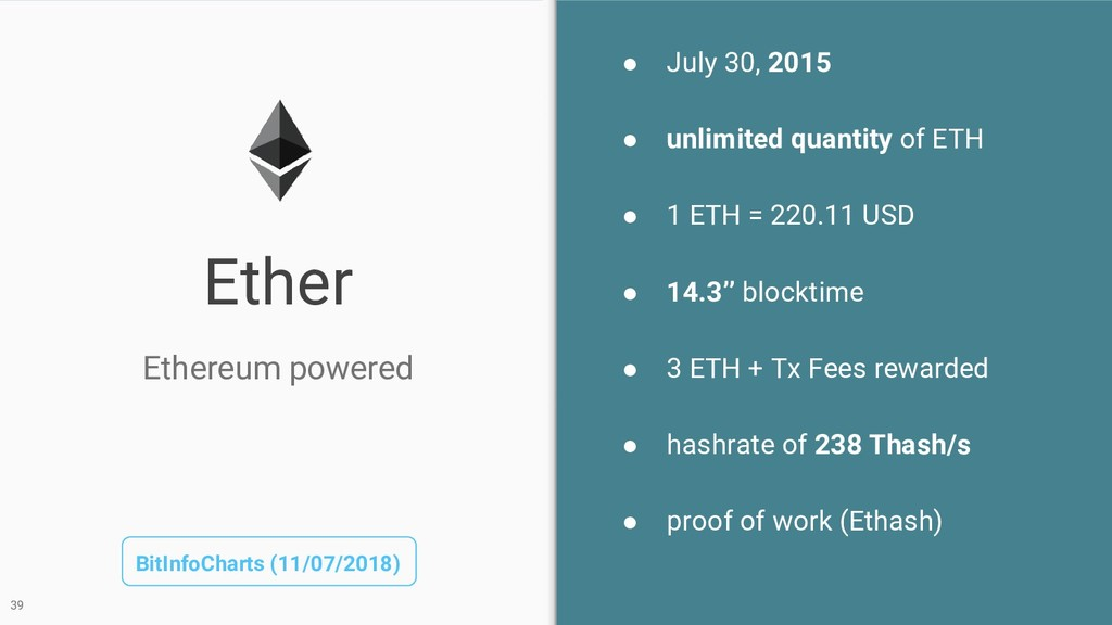 Ether ● July 30, 2015 ● unlimited quantity of E...