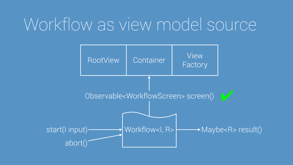 View Factory Container Workflow as = Workflow<I...