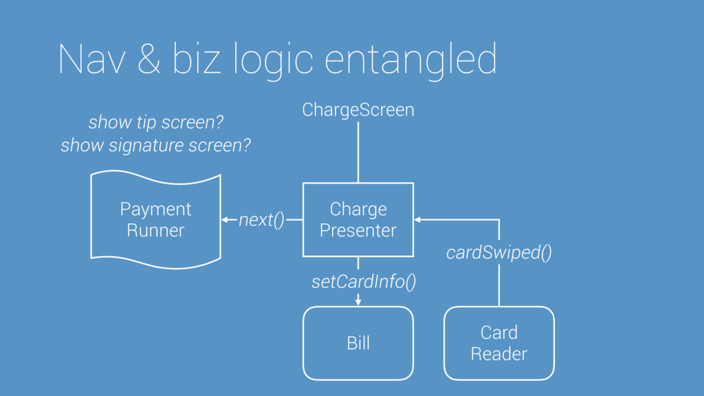 show signature screen? Nav & biz logic entangle...
