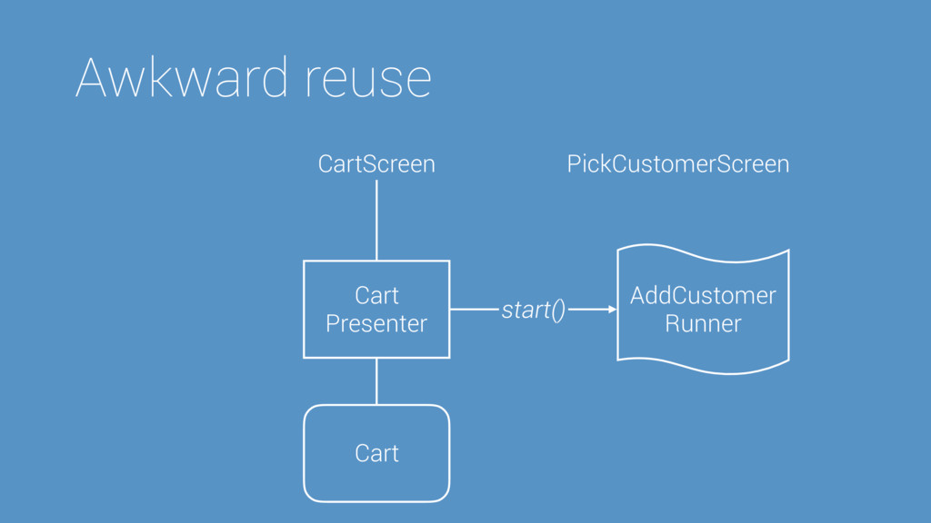PickCustomerScreen AddCustomer Runner Awkward r...