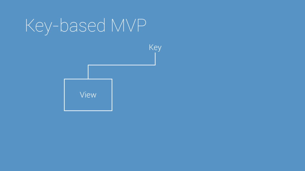 Key-based MVP Key View