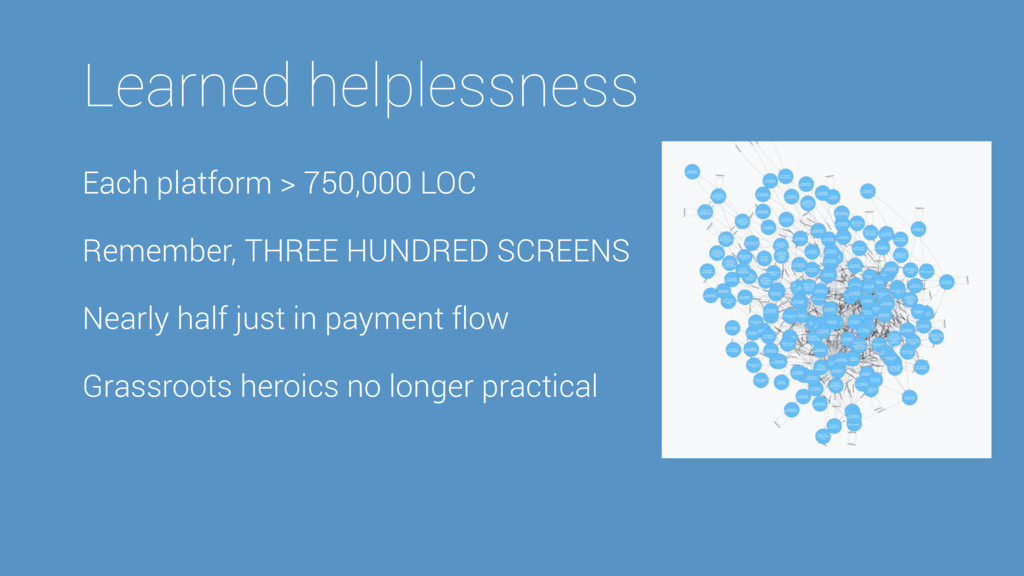 Learned helplessness Each platform > 750,000 LO...