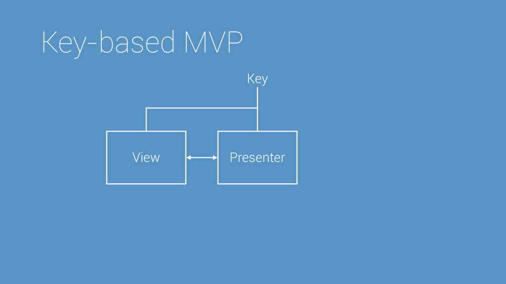 Key-based MVP Key Presenter View