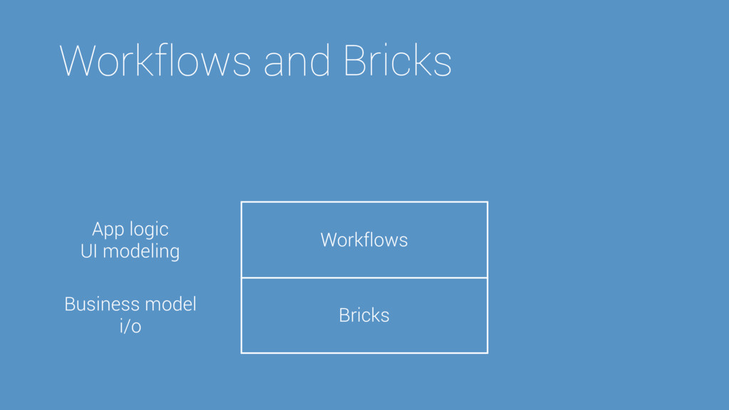 Workflows and Bricks Bricks Workflows Business ...
