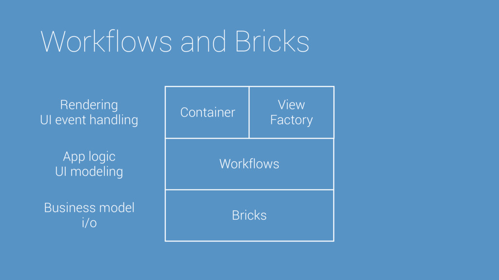 Workflows and Bricks Bricks Workflows Container...
