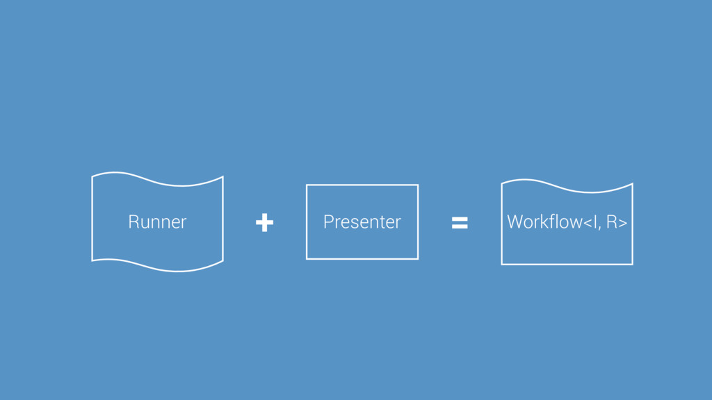 Presenter Runner + = Workflow<I, R>