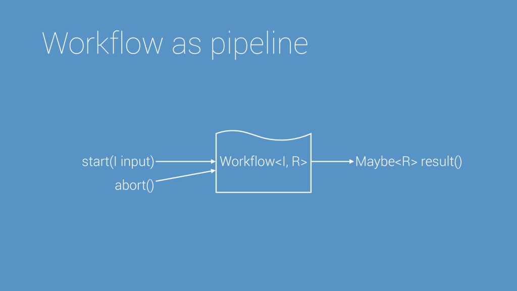 Workflow as Presenter + = Workflow<I, R> start(...