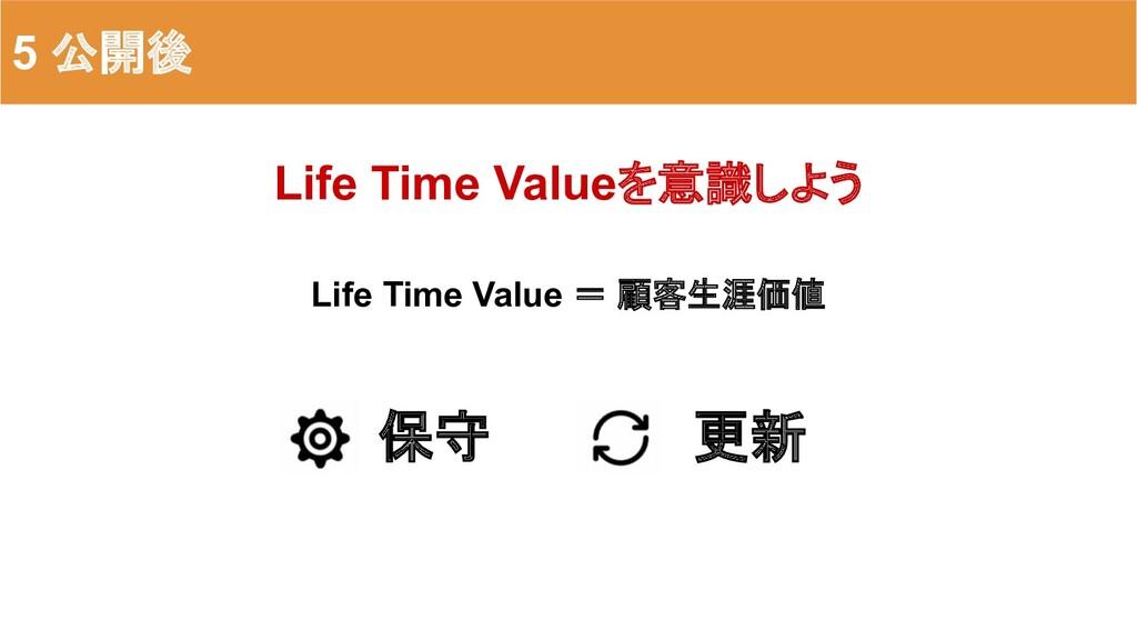 5 公開後 Life Time Valueを意識しよう Life Time Value = 顧...