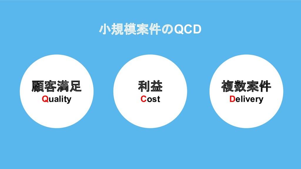 小規模案件のQCD 顧客満足 Quality 利益 Cost 複数案件 Delivery