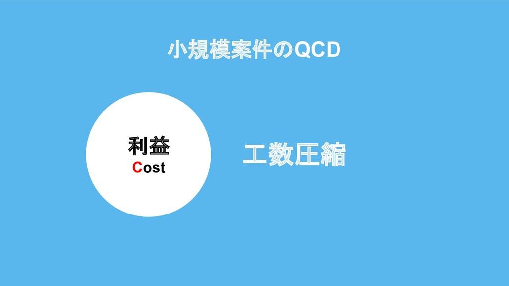 小規模案件のQCD 工数圧縮 利益 Cost
