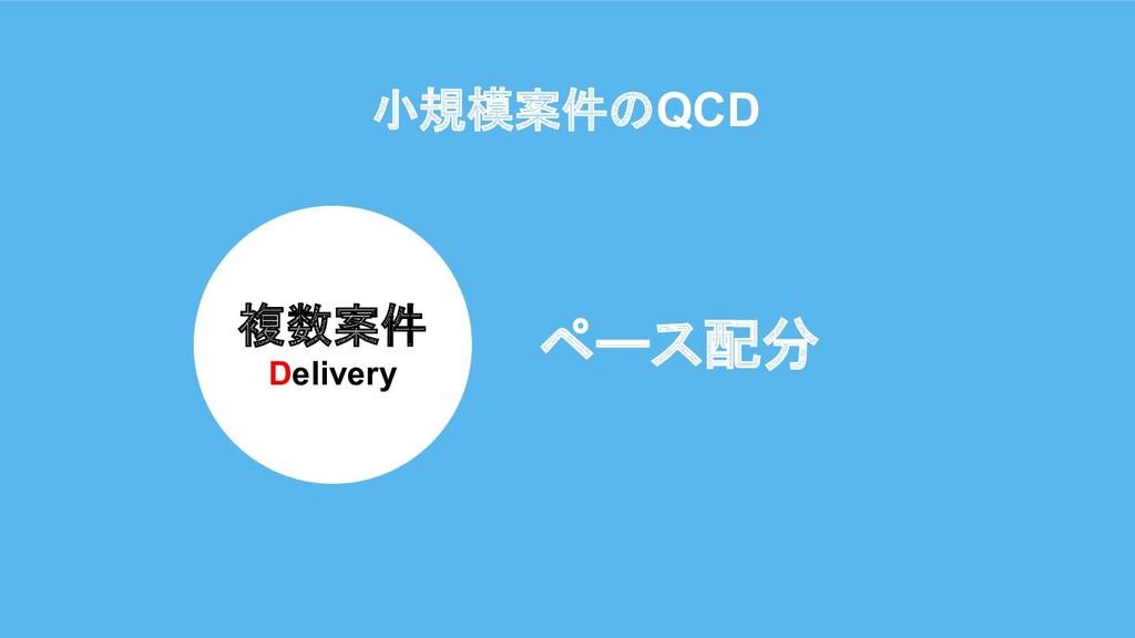 小規模案件のQCD ペース配分 複数案件 Delivery