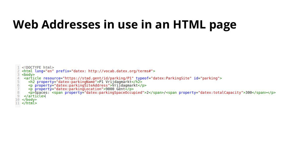 Web Addresses in use in an HTML page