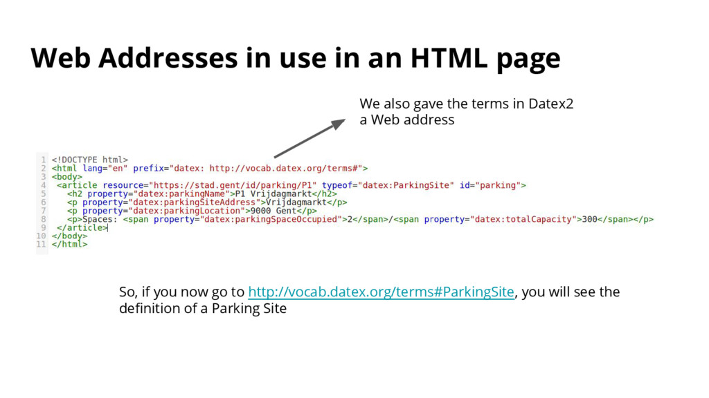 Web Addresses in use in an HTML page We also ga...