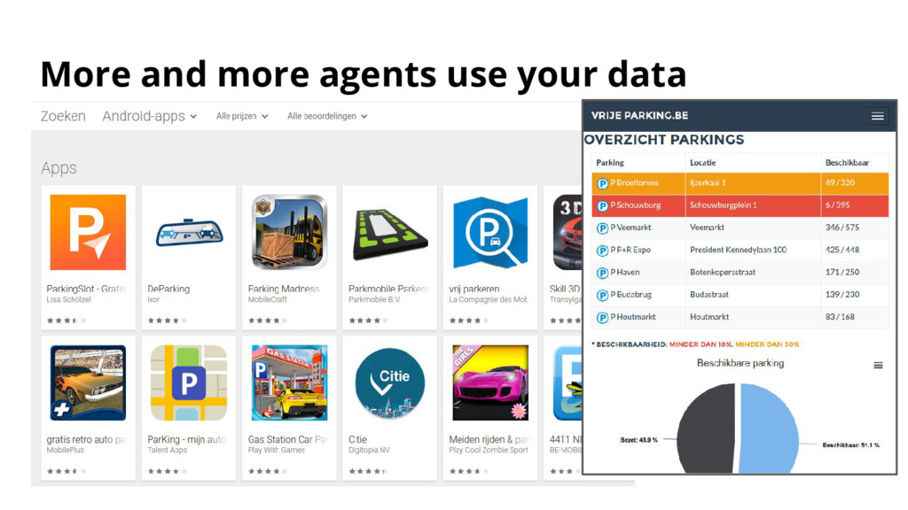 More and more agents use your data