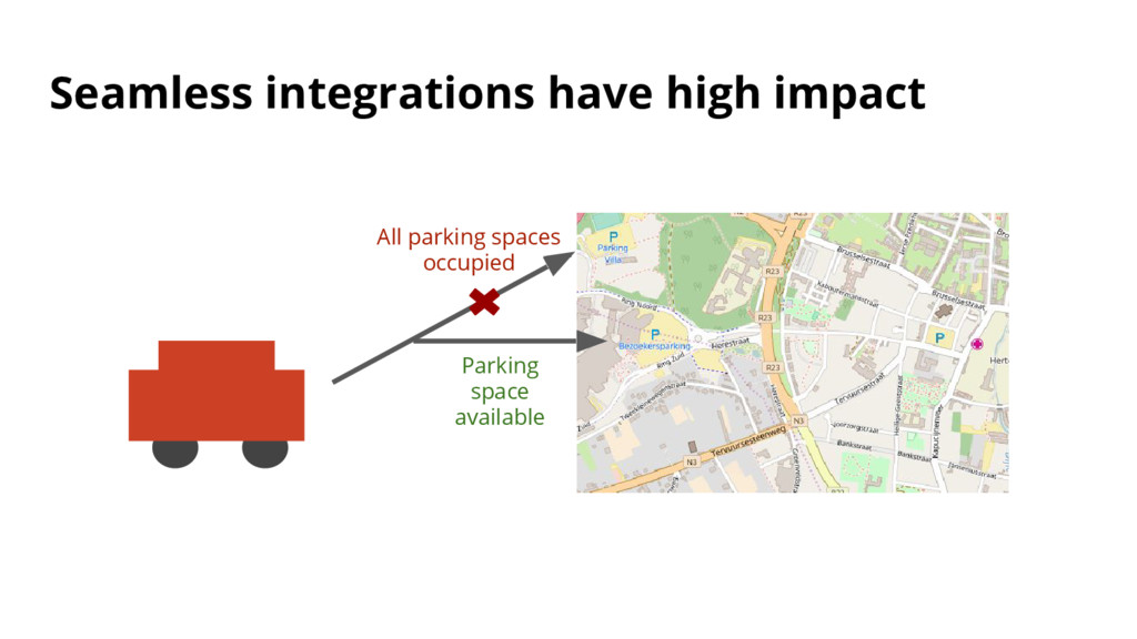 Seamless integrations have high impact All park...