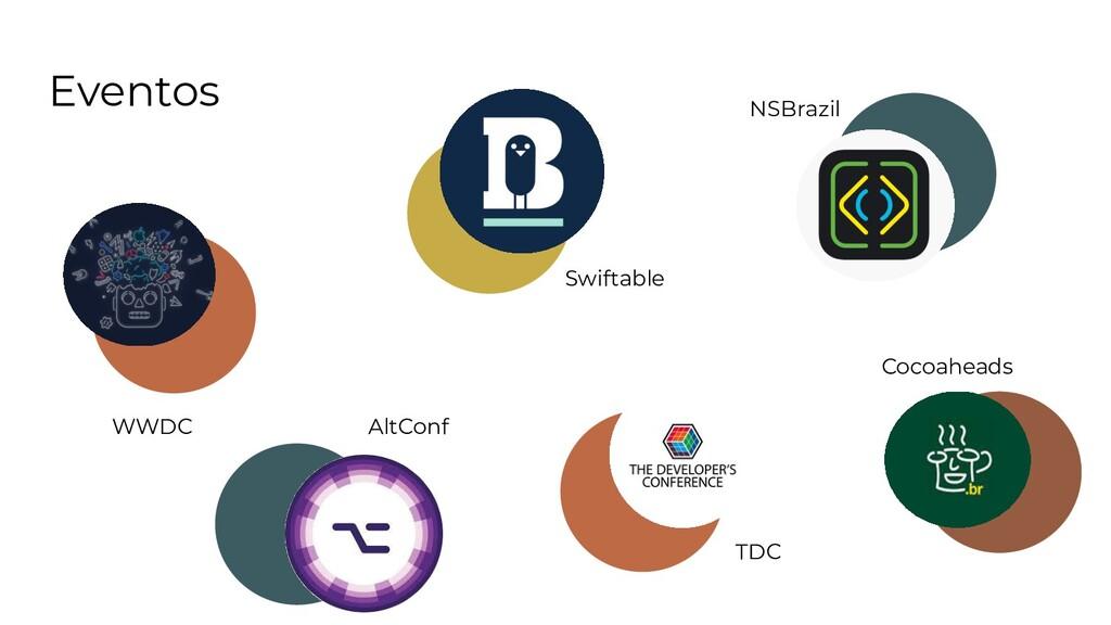 Eventos WWDC AltConf Swiftable NSBrazil TDC Coc...