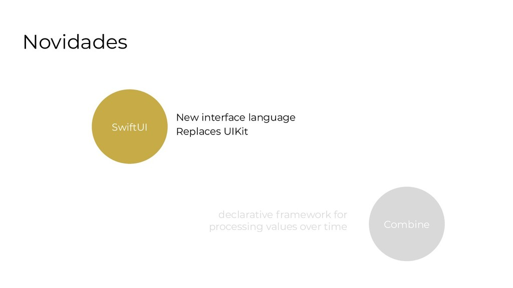 Novidades SwiftUI Combine Search Bar Modal Pres...