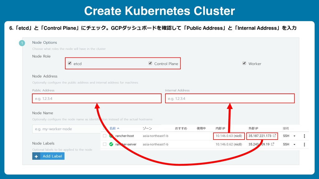 Create Kubernetes Cluster 6.「etcd」と「Control Pla...